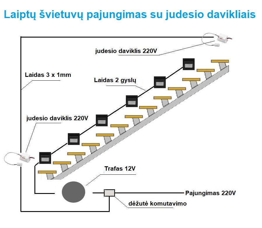 laiptų šviestuvų sujungimas su judesio davikiu